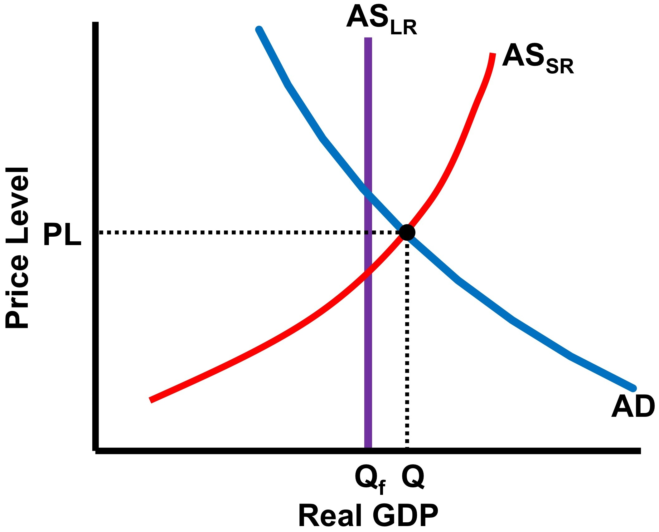 the theory and policy of macroeconomics on inflation rate Money growth and inflation  inflation rate as well:  theory of inflation, because it can be traced back .