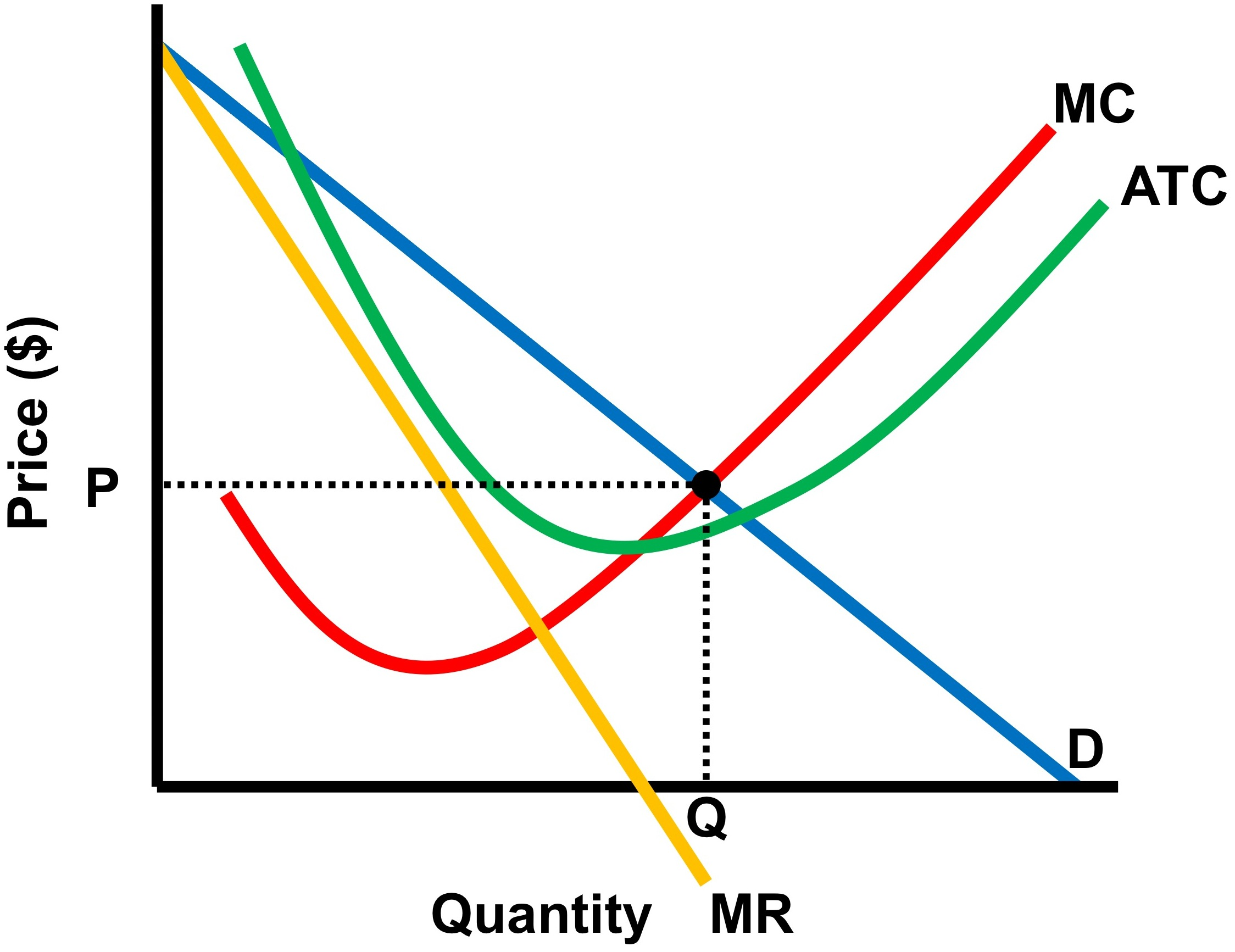 what is micro economics Let us imagine that this keynesian idea that government should spend more  money in a recession stands not that we'd want to give in to the.